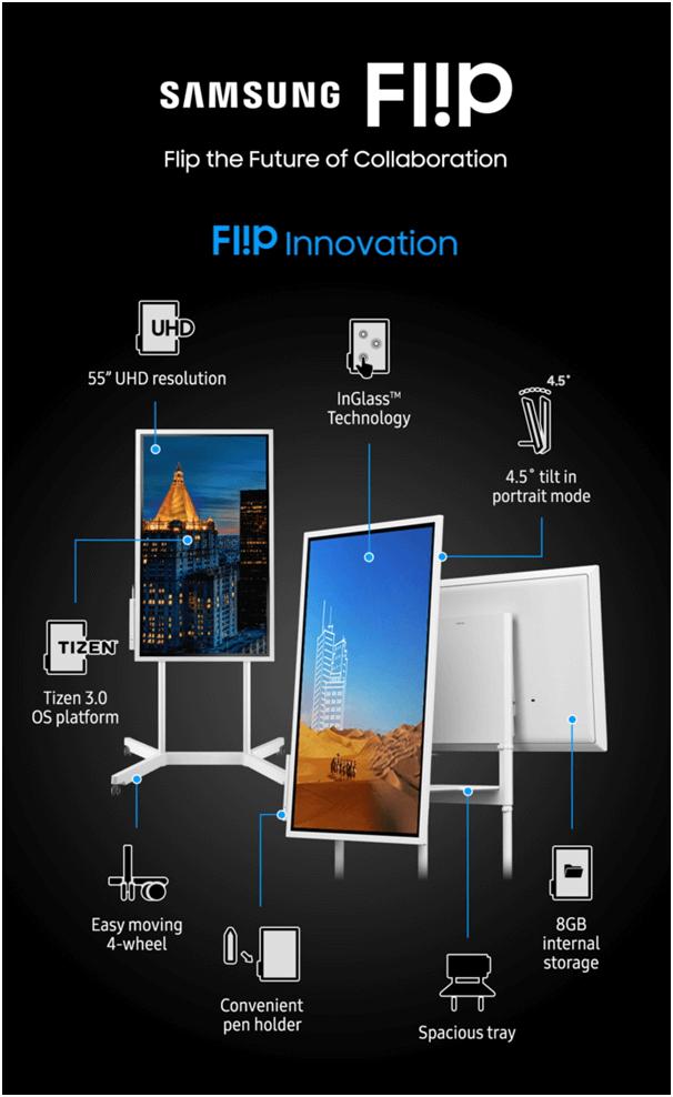 Samsung Digital Flip Chart  buy in Australia